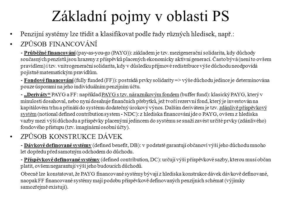 Základní pojmy v oblasti PS Penzijní systémy lze třídit a klasifikovat podle řady různých hledisek, např.: ZPŮSOB FINANCOVÁNÍ - Průběžné financování (