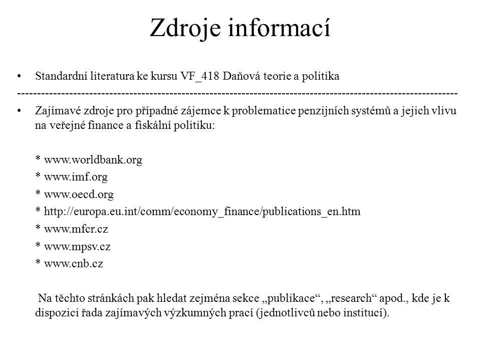 Zdroje informací Standardní literatura ke kursu VF_418 Daňová teorie a politika ----------------------------------------------------------------------