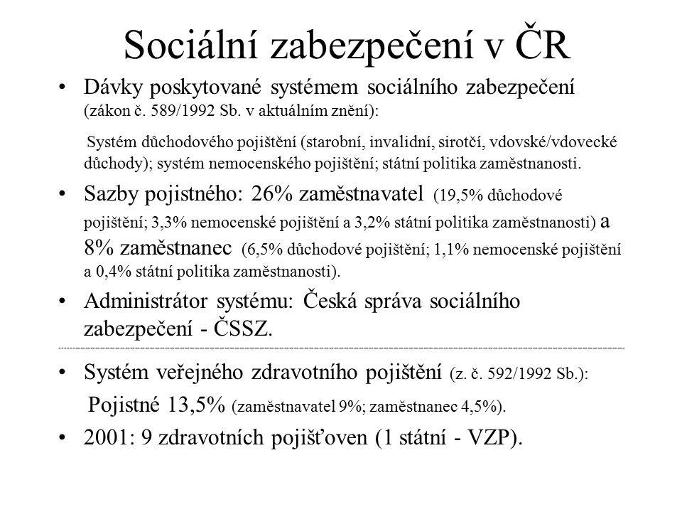 Sociální zabezpečení v ČR Dávky poskytované systémem sociálního zabezpečení (zákon č. 589/1992 Sb. v aktuálním znění): Systém důchodového pojištění (s