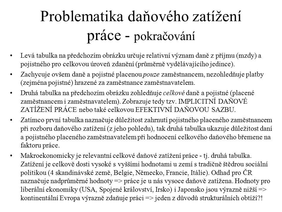 Penzijní systém v ČR Skládá se ze dvou pilířů: státní povinný PAYG systém a soukromě spravovaný systém dobrovolného penzijního připojištění.