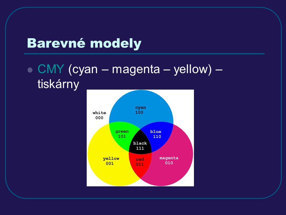 Barevné modely CMY (cyan – magenta – yellow) – tiskárny