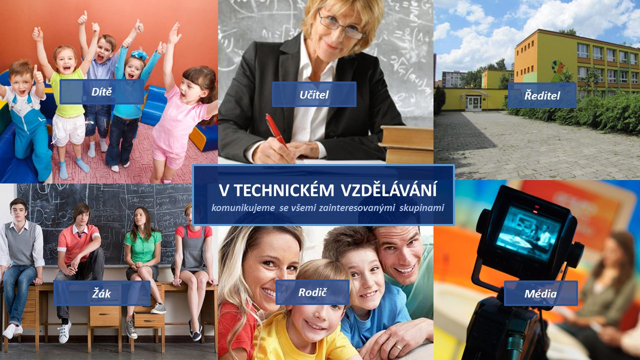 V TECHNICKÉM VZDĚLÁVÁNÍ komunikujeme se všemi zainteresovanými skupinami Dítě Učitel Ředitel Žák Rodič Média