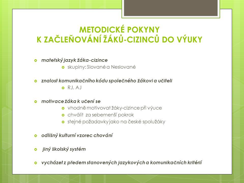 METODICKÉ POKYNY K ZAČLEŇOVÁNÍ ŽÁKŮ-CIZINCŮ DO VÝUKY  mateřský jazyk žáka-cizince  skupiny: Slované a Neslované  znalost komunikačního kódu společn