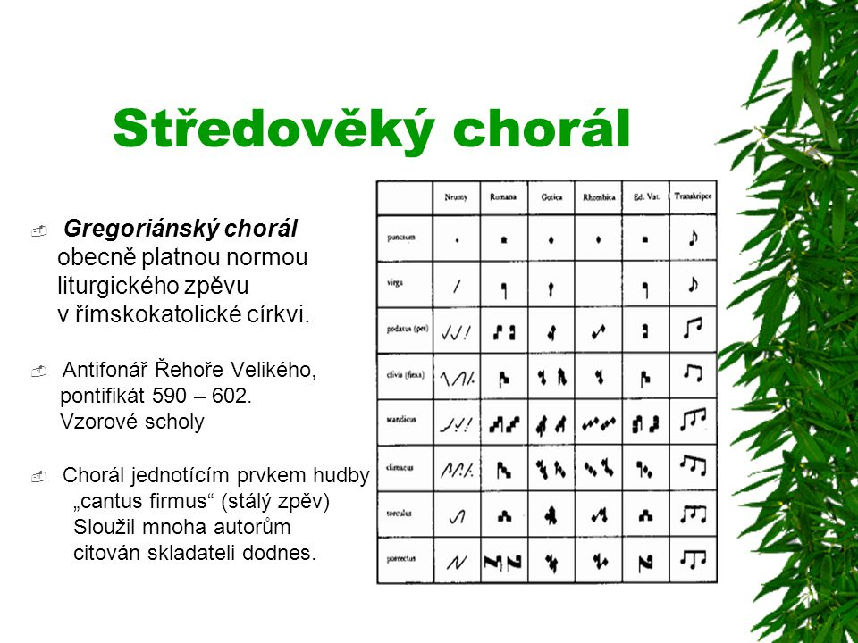 Středověký chorál  Gregoriánský chorál obecně platnou normou liturgického zpěvu v římskokatolické církvi.  Antifonář Řehoře Velikého, pontifikát 590