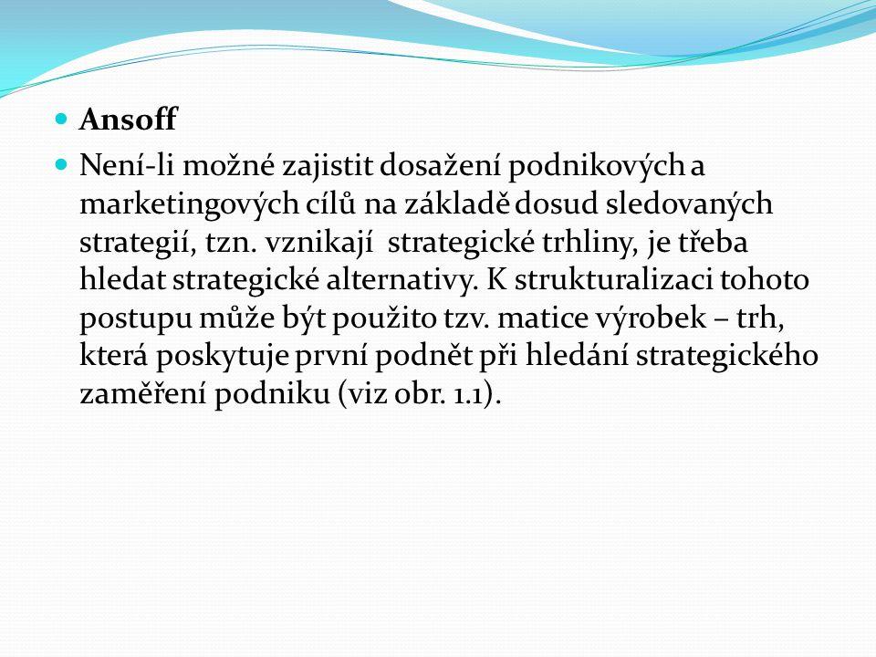 Ansoff Není-li možné zajistit dosažení podnikových a marketingových cílů na základě dosud sledovaných strategií, tzn.