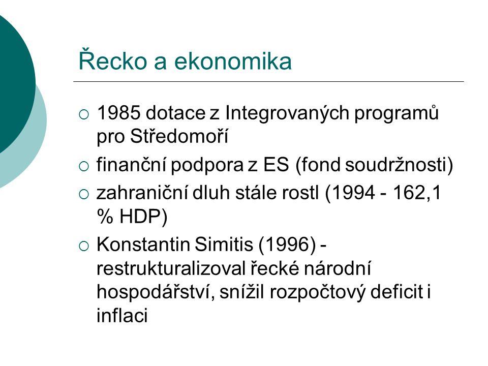 Řecko a ekonomika  1985 dotace z Integrovaných programů pro Středomoří  finanční podpora z ES (fond soudržnosti)  zahraniční dluh stále rostl (1994