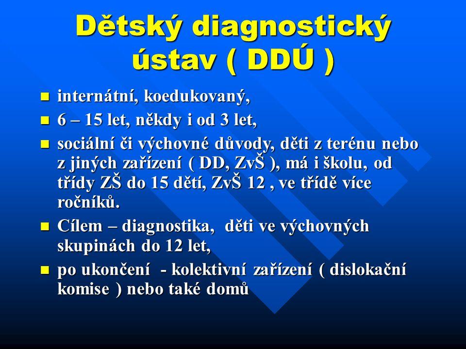 Dětský diagnostický ústav ( DDÚ ) internátní, koedukovaný, internátní, koedukovaný, 6 – 15 let, někdy i od 3 let, 6 – 15 let, někdy i od 3 let, sociál
