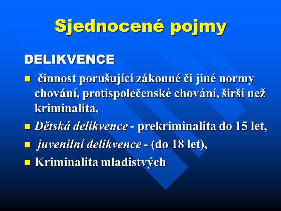 Sjednocené pojmy DELIKVENCE činnost porušující zákonné či jiné normy chování, protispolečenské chování, širší než kriminalita, činnost porušující záko