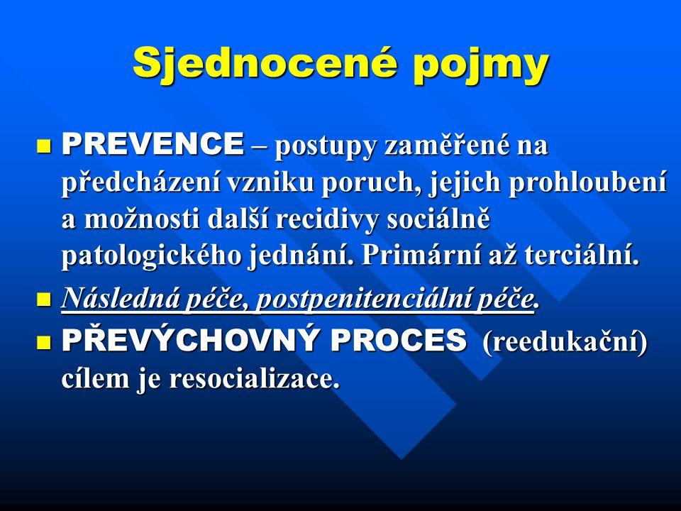 Sjednocené pojmy PREVENCE – postupy zaměřené na předcházení vzniku poruch, jejich prohloubení a možnosti další recidivy sociálně patologického jednání