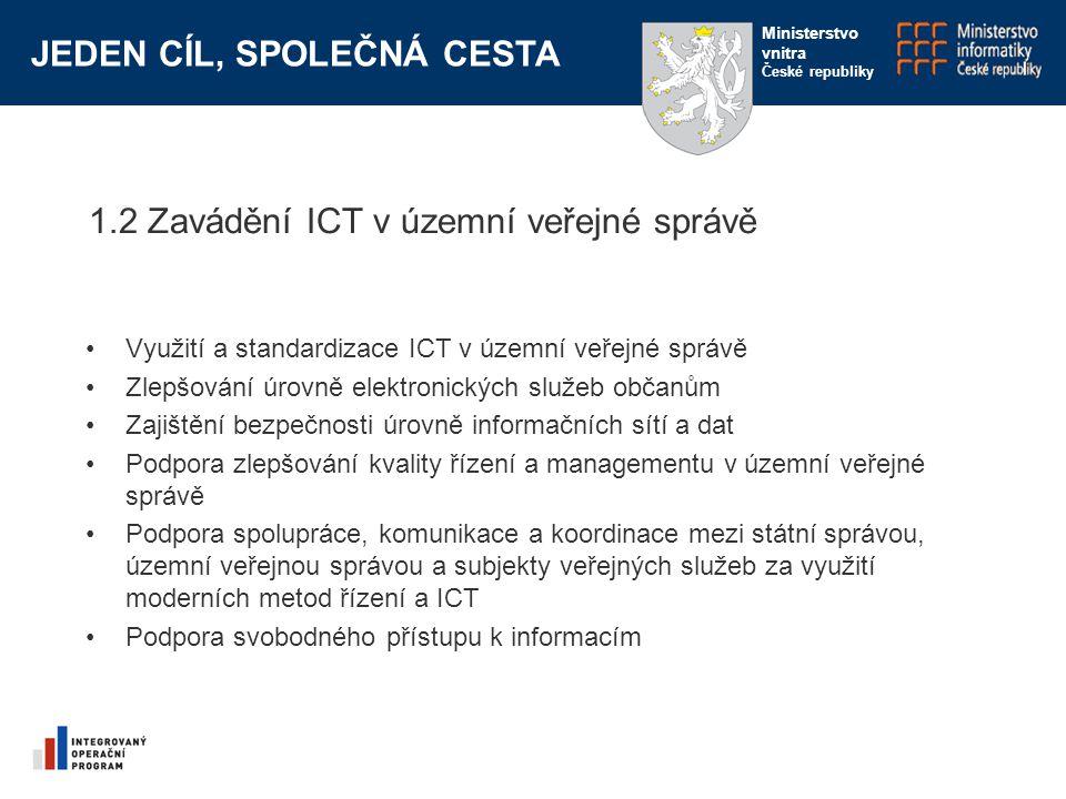 1.2 Zavádění ICT v územní veřejné správě Využití a standardizace ICT v územní veřejné správě Zlepšování úrovně elektronických služeb občanům Zajištění bezpečnosti úrovně informačních sítí a dat Podpora zlepšování kvality řízení a managementu v územní veřejné správě Podpora spolupráce, komunikace a koordinace mezi státní správou, územní veřejnou správou a subjekty veřejných služeb za využití moderních metod řízení a ICT Podpora svobodného přístupu k informacím JEDEN CÍL, SPOLEČNÁ CESTA Ministerstvo vnitra České republiky