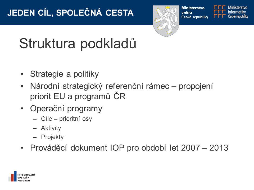 Financování ERDF – pouze investiční prostředky – 20 % podíl spolufinancování Definované uznatelné náklady JEDEN CÍL, SPOLEČNÁ CESTA Ministerstvo vnitra České republiky
