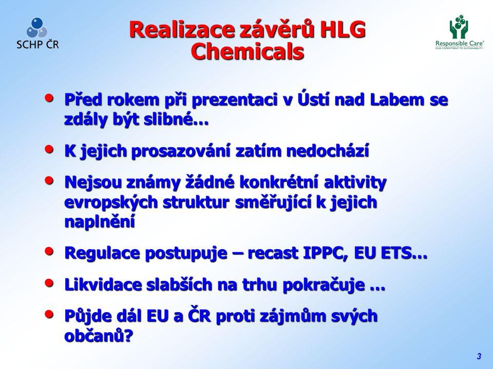 3 Realizace závěrů HLG Chemicals Před rokem při prezentaci v Ústí nad Labem se zdály být slibné… Před rokem při prezentaci v Ústí nad Labem se zdály být slibné… K jejich prosazování zatím nedochází K jejich prosazování zatím nedochází Nejsou známy žádné konkrétní aktivity evropských struktur směřující k jejich naplnění Nejsou známy žádné konkrétní aktivity evropských struktur směřující k jejich naplnění Regulace postupuje – recast IPPC, EU ETS… Regulace postupuje – recast IPPC, EU ETS… Likvidace slabších na trhu pokračuje … Likvidace slabších na trhu pokračuje … Půjde dál EU a ČR proti zájmům svých občanů.