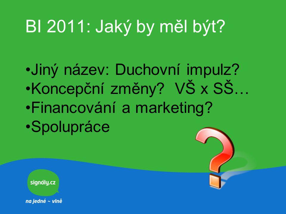 BI 2011: Jaký by měl být. Jiný název: Duchovní impulz.
