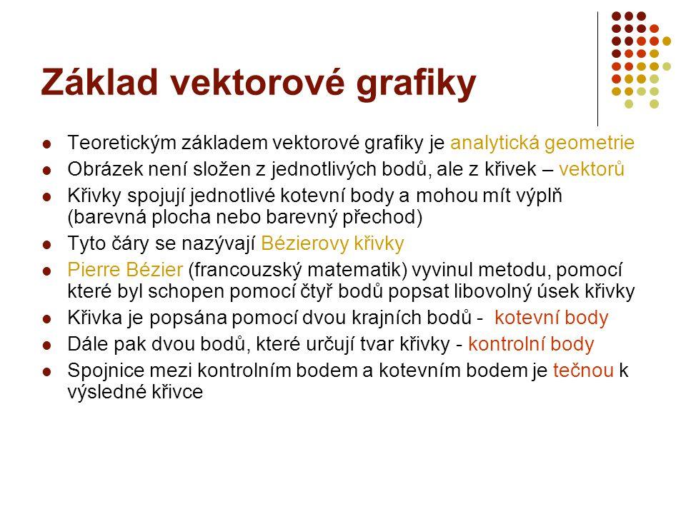Základ vektorové grafiky Teoretickým základem vektorové grafiky je analytická geometrie Obrázek není složen z jednotlivých bodů, ale z křivek – vektor