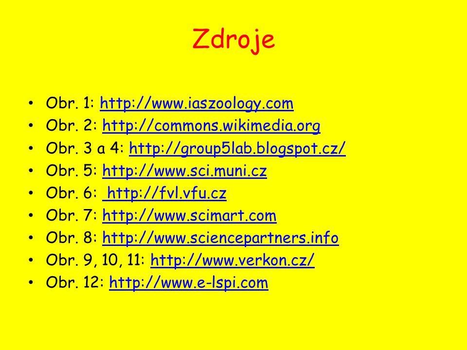Zdroje Obr.1: http://www.iaszoology.comhttp://www.iaszoology.com Obr.