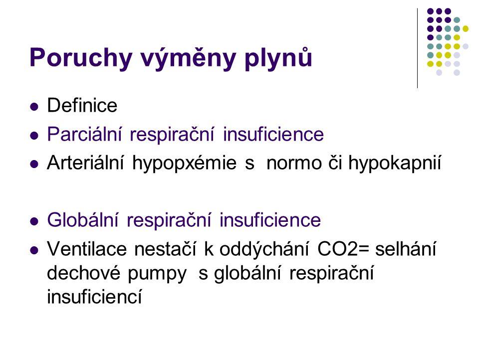 Poruchy výměny plynů Definice Parciální respirační insuficience Arteriální hypopxémie s normo či hypokapnií Globální respirační insuficience Ventilace nestačí k oddýchání CO2= selhání dechové pumpy s globální respirační insuficiencí