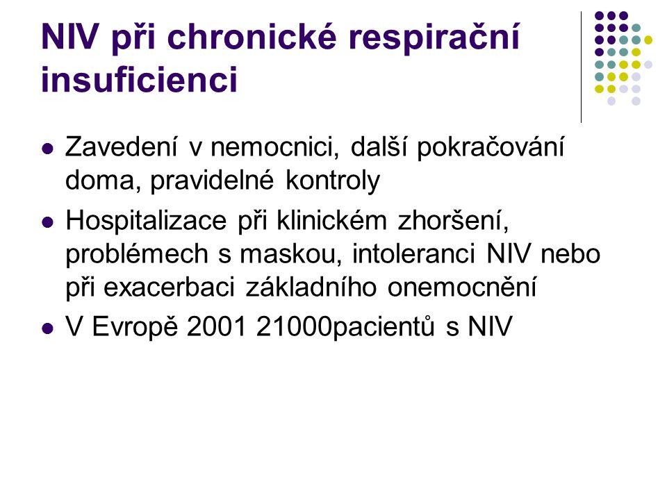 NIV 1-2 hodiny NIV→zlepšení krevních plynů a kliniky →pokračování v NIV Bez intubace, ale je riziko pozdějšího selhání Koma při hyperkapnickém selhání