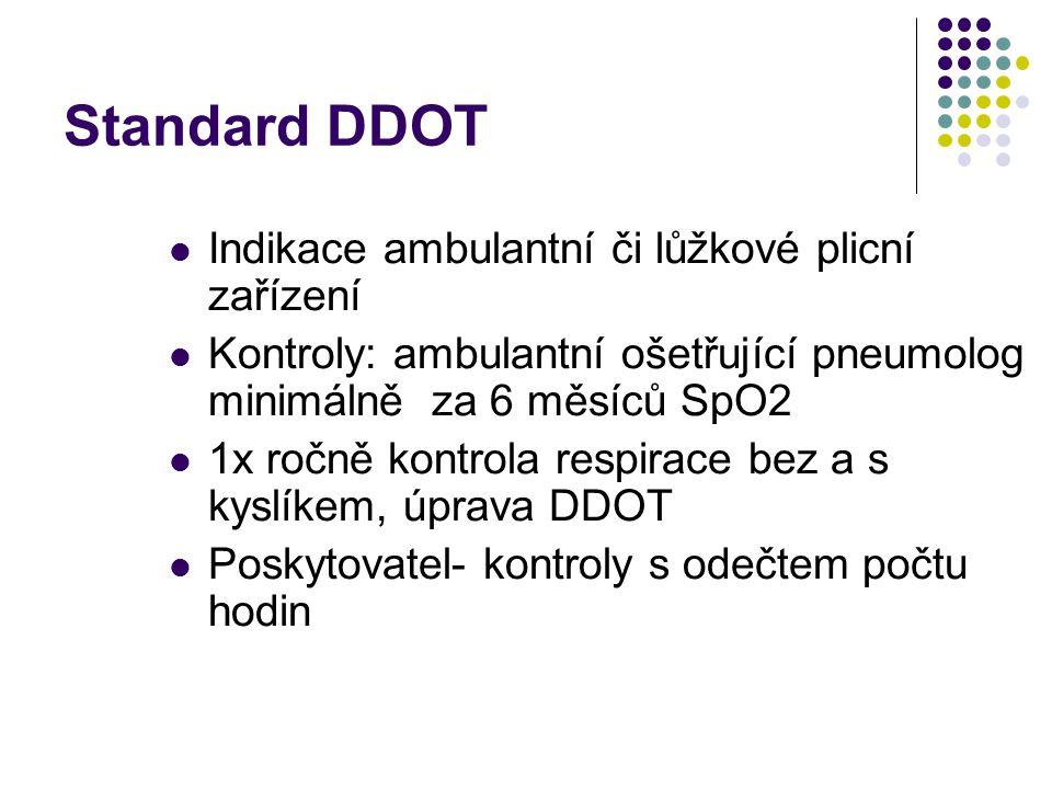 Standard DDOT Maligní onemocnění není kontraindikací,pokud nemocný splňuje indikační kriteria Bronchopulmonální dysplázie nedonošeného dítěte se závis