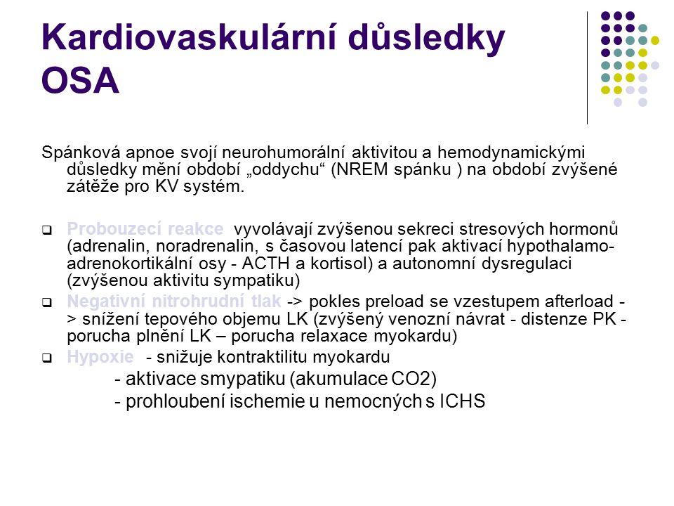 """Kardiovaskulární důsledky OSA Fyziologický stav  75-80% NREM spánek 1-4 – """"fyziologický oddech pro kardiovaskulární systém (vzestup tonu parasympatiku ->pokles srd."""