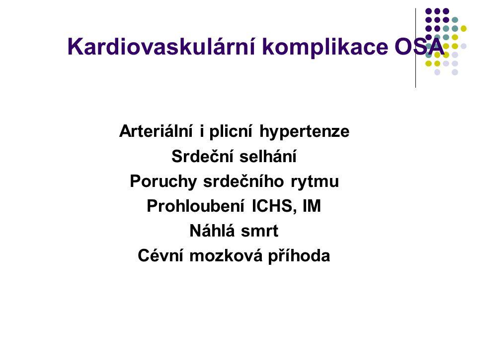 """Kardiovaskulární důsledky OSA Spánková apnoe svojí neurohumorální aktivitou a hemodynamickými důsledky mění období """"oddychu (NREM spánku ) na období zvýšené zátěže pro KV systém."""