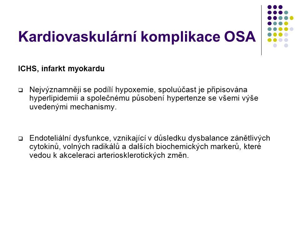 Kardiovaskulární komplikace OSA Srdeční selhání  OSA přispívá k progresi dysfunkce myokardu  Samotné srdeční selhání potencuje výskyt CSA i OSA (zvýšená tendence ke kolapsu HDC může být dána distenzí krčních žil a edémem v oblasti krku při zvýš.