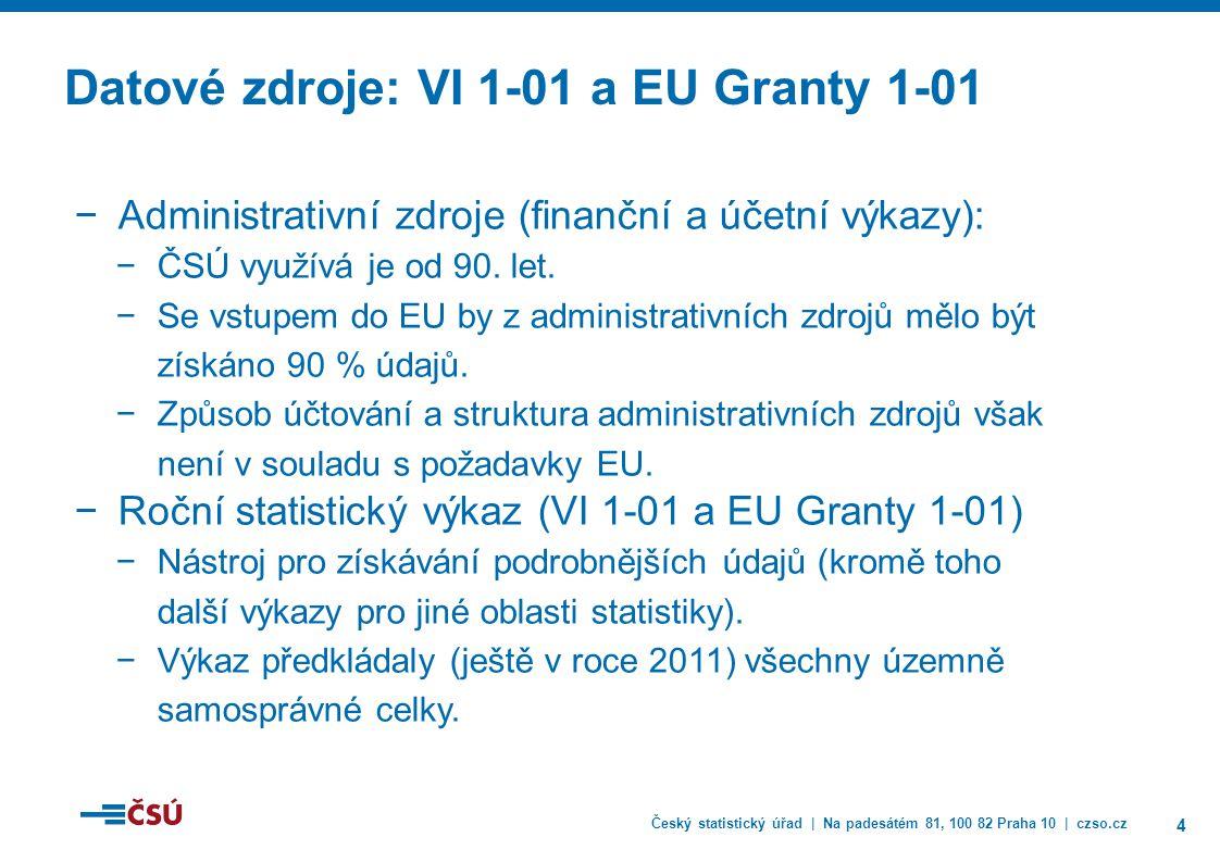 Český statistický úřad | Na padesátém 81, 100 82 Praha 10 | czso.cz 4 −Administrativní zdroje (finanční a účetní výkazy): −ČSÚ využívá je od 90.
