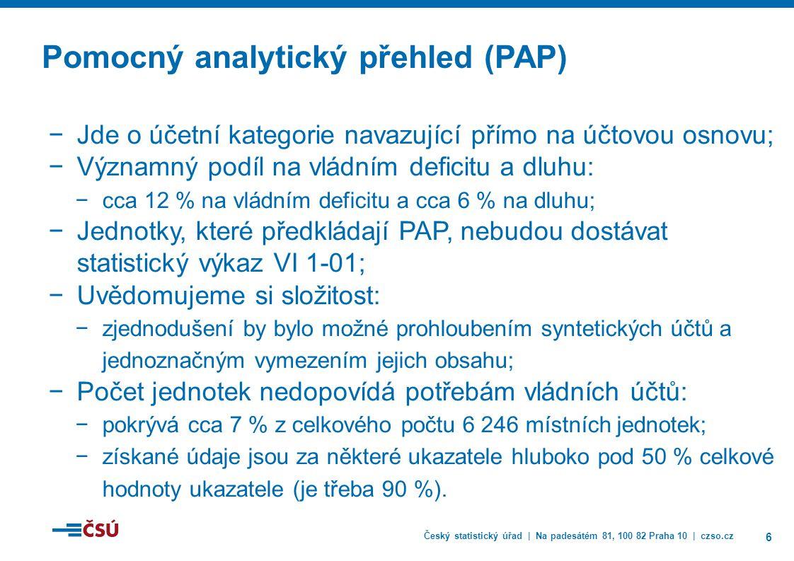 Český statistický úřad | Na padesátém 81, 100 82 Praha 10 | czso.cz 6 −Jde o účetní kategorie navazující přímo na účtovou osnovu; −Významný podíl na vládním deficitu a dluhu: −cca 12 % na vládním deficitu a cca 6 % na dluhu; −Jednotky, které předkládají PAP, nebudou dostávat statistický výkaz VI 1-01; −Uvědomujeme si složitost: −zjednodušení by bylo možné prohloubením syntetických účtů a jednoznačným vymezením jejich obsahu; −Počet jednotek nedopovídá potřebám vládních účtů: −pokrývá cca 7 % z celkového počtu 6 246 místních jednotek; −získané údaje jsou za některé ukazatele hluboko pod 50 % celkové hodnoty ukazatele (je třeba 90 %).