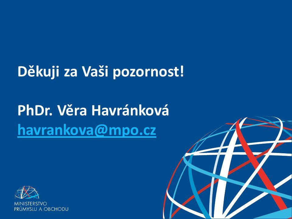 Smart meteringSMART METERING Děkuji za Vaši pozornost! PhDr. Věra Havránková havrankova@mpo.cz havrankova@mpo.cz