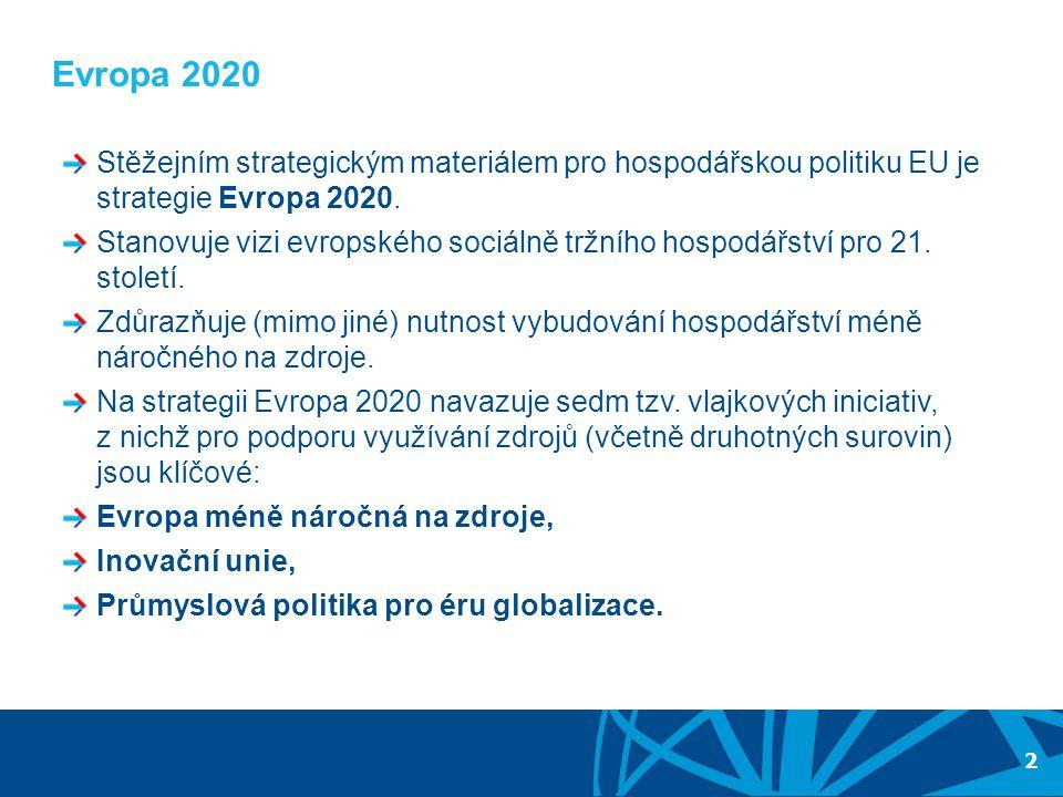 RADA PRO DRUHOTNÉ SUROVINY A ODPADY 5.ZASEDÁNÍ 17. ŘÍJNA 2012 2 Evropa 2020 Stěžejním strategickým materiálem pro hospodářskou politiku EU je strategi