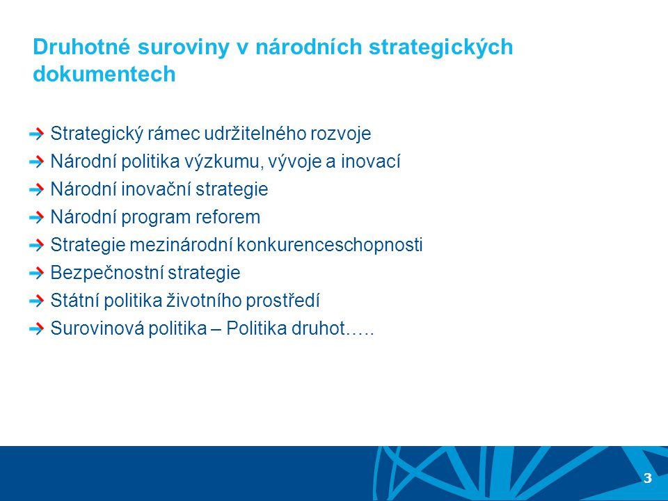 RADA PRO DRUHOTNÉ SUROVINY A ODPADY 5.ZASEDÁNÍ 17. ŘÍJNA 2012 3 Druhotné suroviny v národních strategických dokumentech Strategický rámec udržitelného