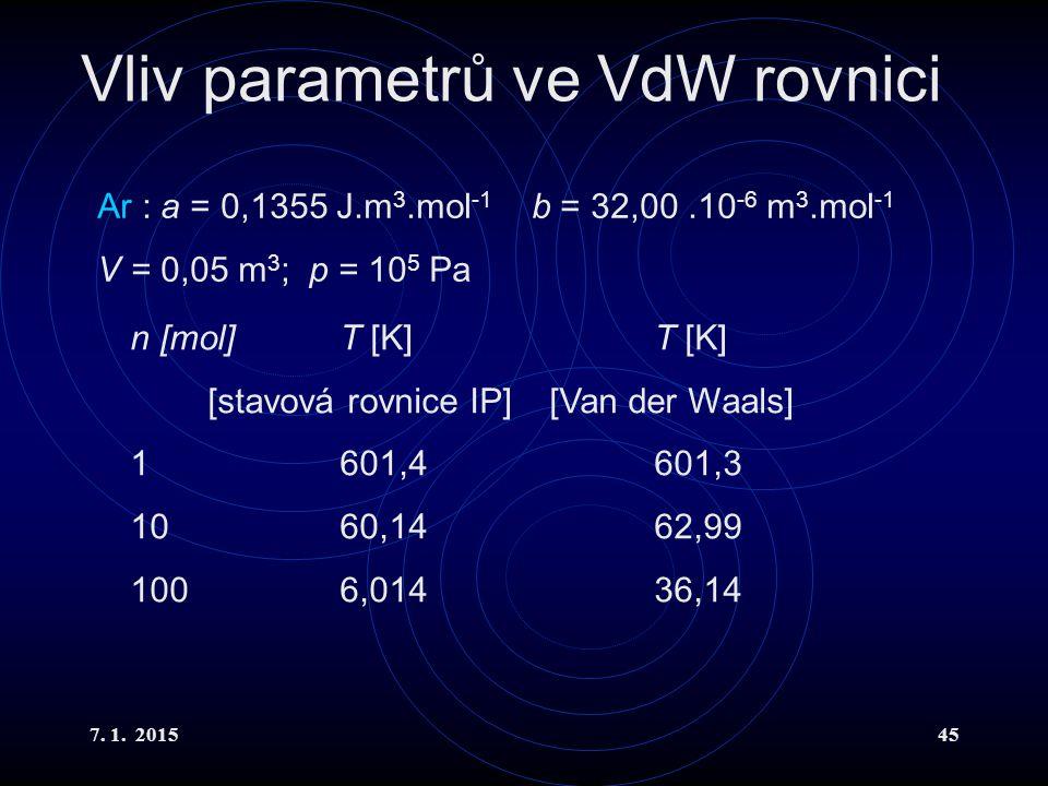 7. 1. 201545 Ar : a = 0,1355 J.m 3.mol -1 b = 32,00.10 -6 m 3.mol -1 V = 0,05 m 3 ; p = 10 5 Pa n [mol]T [K]T [K] [stavová rovnice IP][Van der Waals]