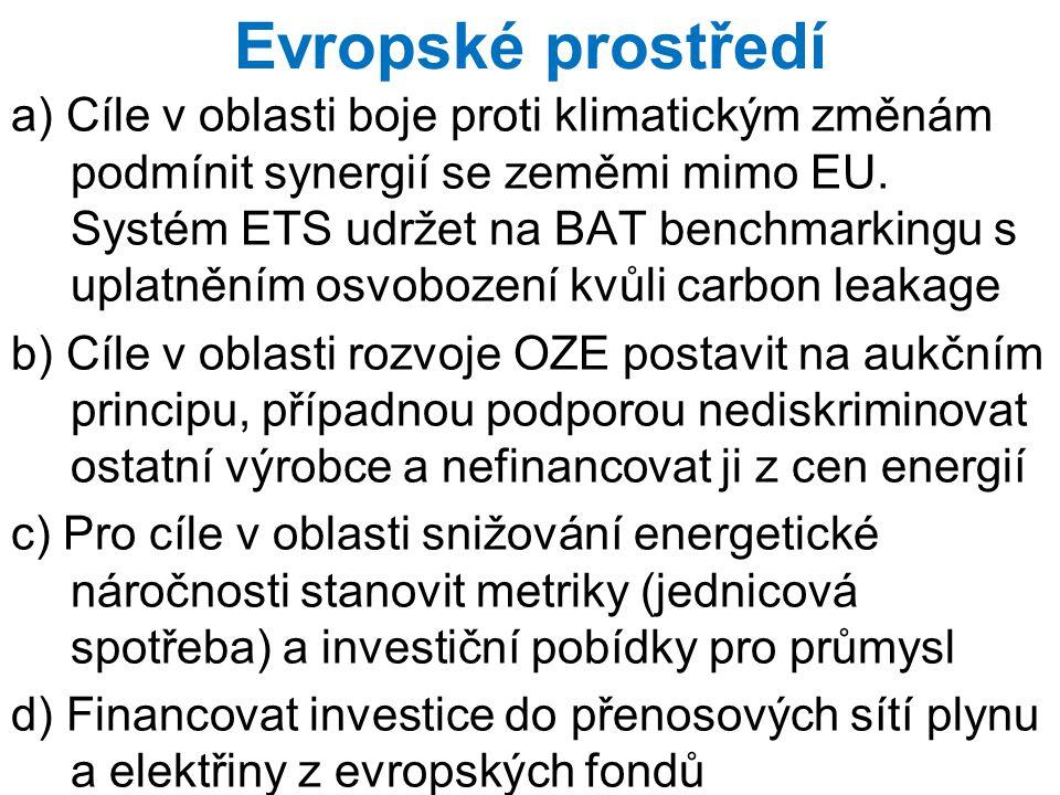 Evropské prostředí a) Cíle v oblasti boje proti klimatickým změnám podmínit synergií se zeměmi mimo EU. Systém ETS udržet na BAT benchmarkingu s uplat