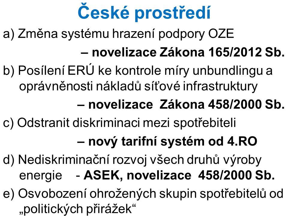 České prostředí a) Změna systému hrazení podpory OZE – novelizace Zákona 165/2012 Sb. b) Posílení ERÚ ke kontrole míry unbundlingu a oprávněnosti nákl