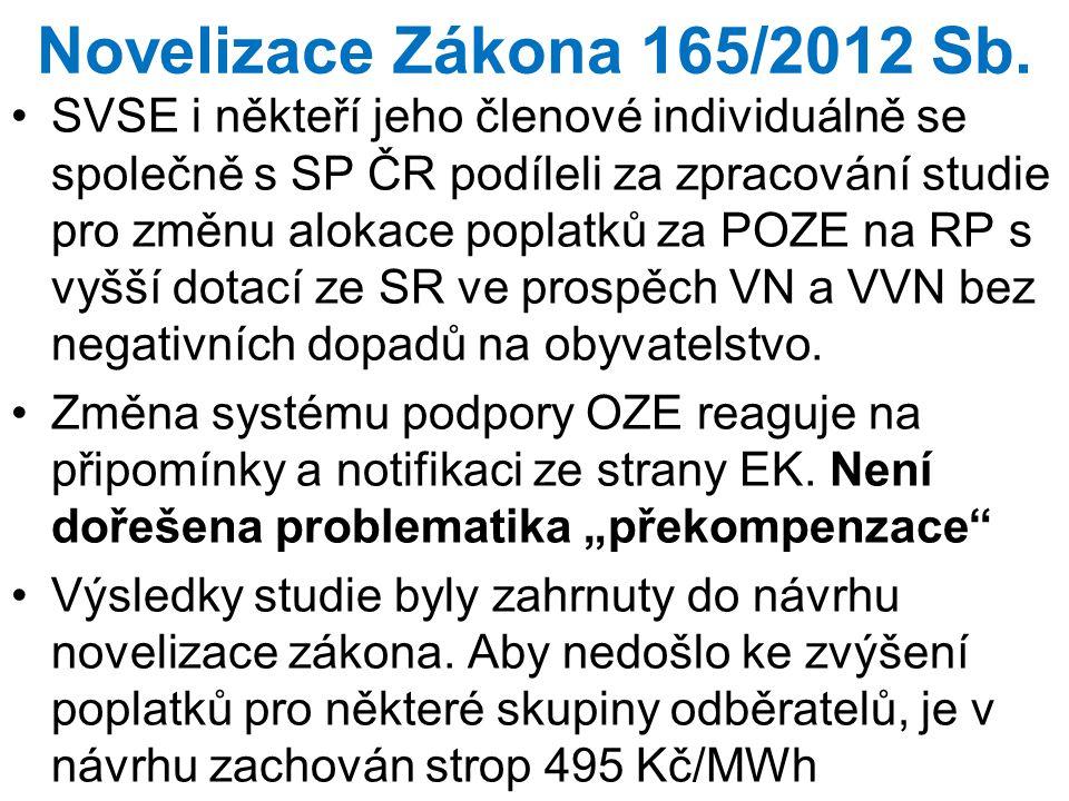 Novelizace Zákona 165/2012 Sb. SVSE i někteří jeho členové individuálně se společně s SP ČR podíleli za zpracování studie pro změnu alokace poplatků z