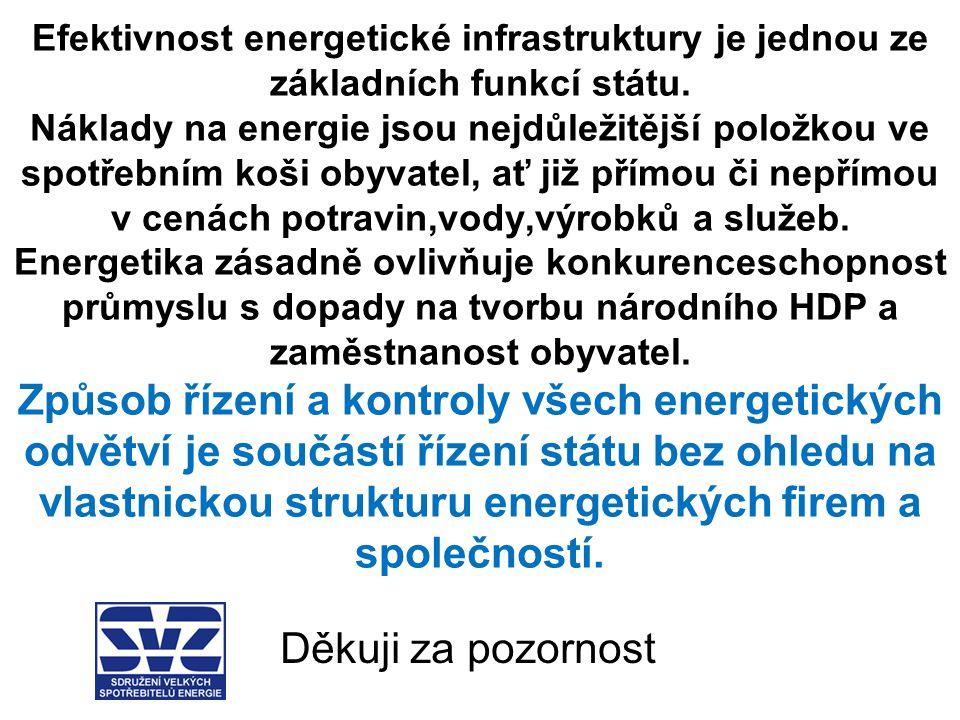Děkuji za pozornost Efektivnost energetické infrastruktury je jednou ze základních funkcí státu. Náklady na energie jsou nejdůležitější položkou ve sp