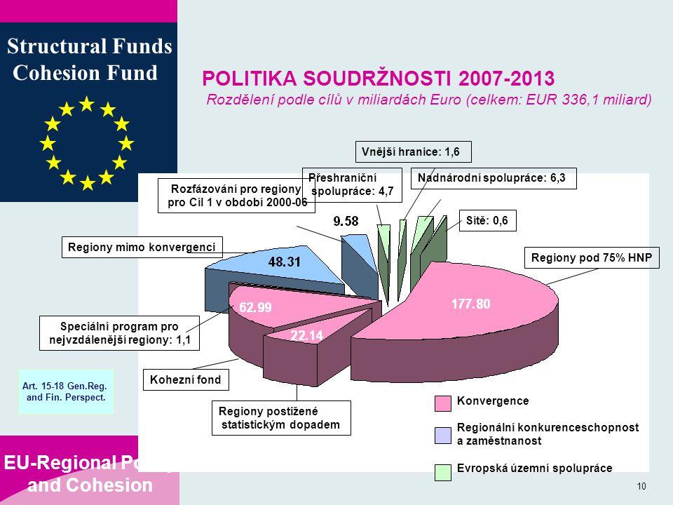 EU-Regional Policy and Cohesion Structural Funds Cohesion Fund 10 Konvergence Regionální konkurenceschopnost a zaměstnanost Evropská územní spolupráce Regiony pod 75% HNP Regiony postižené statistickým dopadem Kohezní fond Speciální program pro nejvzdálenější regiony: 1,1 Regiony mimo konvergenci Rozfázování pro regiony pro Cíl 1 v období 2000-06 Přeshraníční spolupráce: 4,7 Nadnárodní spolupráce: 6,3 Vnější hranice: 1,6 Sítě: 0,6 POLITIKA SOUDRŽNOSTI 2007-2013 Rozdělení podle cílů v miliardách Euro (celkem: EUR 336,1 miliard) Art.