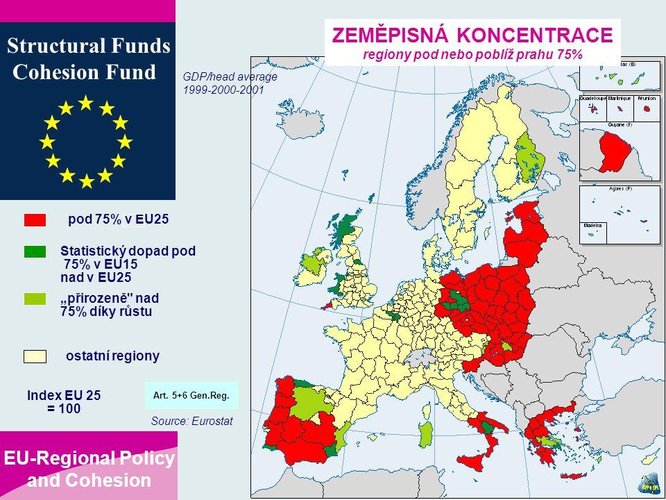 """EU-Regional Policy and Cohesion Structural Funds Cohesion Fund 11 pod 75% v EU25 Statistický dopad pod 75% v EU15 nad v EU25 """"přirozeně nad 75% díky růstu ostatní regiony Index EU 25 = 100 Source: Eurostat ZEMĚPISNÁ KONCENTRACE regiony pod nebo poblíž prahu 75% Art."""