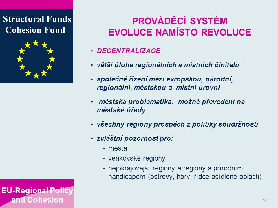 EU-Regional Policy and Cohesion Structural Funds Cohesion Fund 14 PROVÁDĚCÍ SYSTÉM EVOLUCE NAMÍSTO REVOLUCE DECENTRALIZACE větší úloha regionálních a místních činitelů společné řízení mezi evropskou, národní, regionální, městskou a místní úrovní městská problematika: možné převedení na městské úřady všechny regiony prospěch z politiky soudržnosti zvláštní pozornost pro: - města - venkovské regiony - nejokrajovější regiony a regiony s přírodním handicapem (ostrovy, hory, řídce osídlené oblasti)