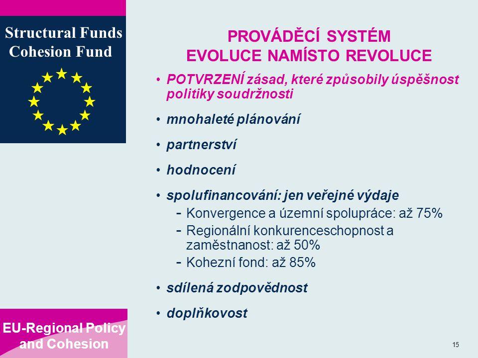 EU-Regional Policy and Cohesion Structural Funds Cohesion Fund 15 PROVÁDĚCÍ SYSTÉM EVOLUCE NAMÍSTO REVOLUCE POTVRZENÍ zásad, které způsobily úspěšnost politiky soudržnosti mnohaleté plánování partnerství hodnocení spolufinancování: jen veřejné výdaje - Konvergence a územní spolupráce: až 75% - Regionální konkurenceschopnost a zaměstnanost: až 50% - Kohezní fond: až 85% sdílená zodpovědnost doplňkovost