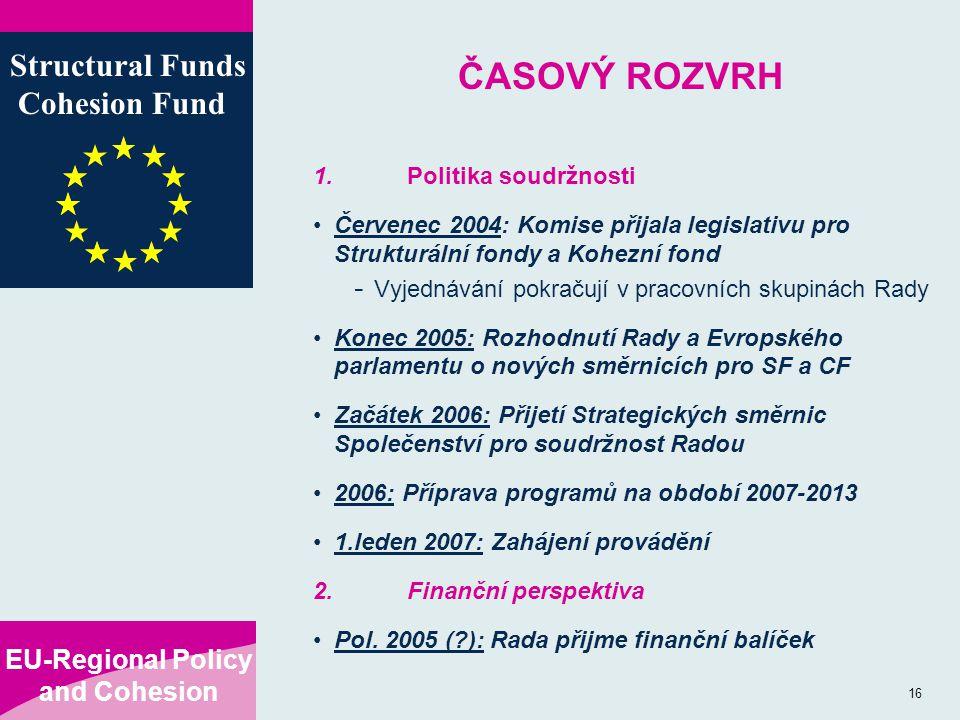 EU-Regional Policy and Cohesion Structural Funds Cohesion Fund 16 ČASOVÝ ROZVRH 1.Politika soudržnosti Červenec 2004: Komise přijala legislativu pro Strukturální fondy a Kohezní fond - Vyjednávání pokračují v pracovních skupinách Rady Konec 2005: Rozhodnutí Rady a Evropského parlamentu o nových směrnicích pro SF a CF Začátek 2006: Přijetí Strategických směrnic Společenství pro soudržnost Radou 2006: Příprava programů na období 2007-2013 1.leden 2007: Zahájení provádění 2.Finanční perspektiva Pol.