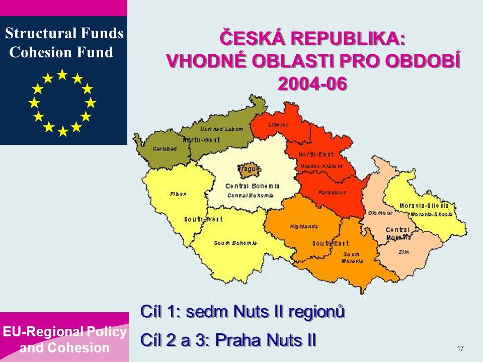 EU-Regional Policy and Cohesion Structural Funds Cohesion Fund 17 ČESKÁ REPUBLIKA: VHODNÉ OBLASTI PRO OBDOBÍ 2004-06 Cíl 1: sedm Nuts II regionů Cíl 2 a 3: Praha Nuts II Cíl 1: sedm Nuts II regionů Cíl 2 a 3: Praha Nuts II