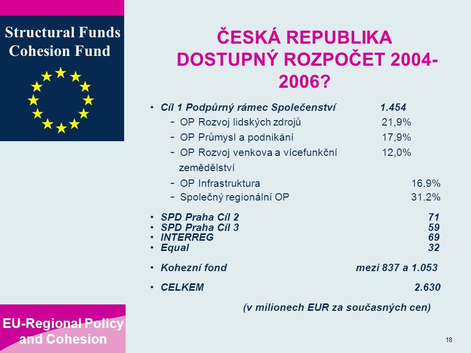 EU-Regional Policy and Cohesion Structural Funds Cohesion Fund 18 ČESKÁ REPUBLIKA DOSTUPNÝ ROZPOČET 2004- 2006? Cíl 1 Podpůrný rámec Společenství 1.45