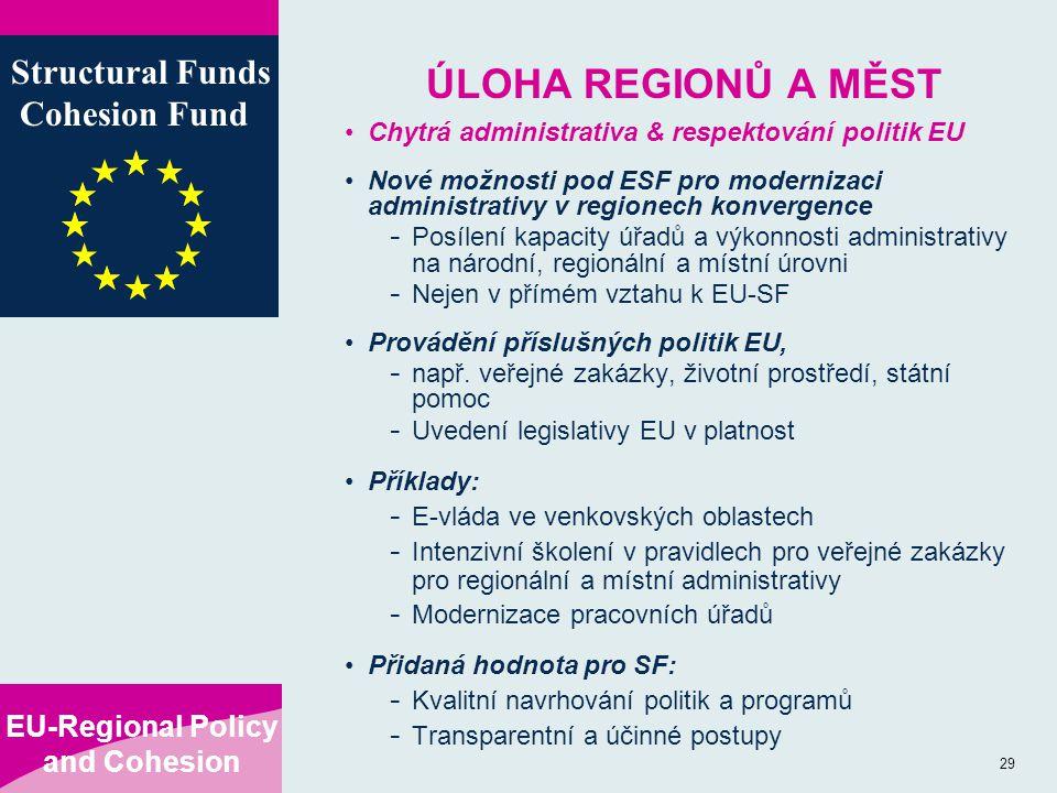 EU-Regional Policy and Cohesion Structural Funds Cohesion Fund 29 ÚLOHA REGIONŮ A MĚST Chytrá administrativa & respektování politik EU Nové možnosti pod ESF pro modernizaci administrativy v regionech konvergence - Posílení kapacity úřadů a výkonnosti administrativy na národní, regionální a místní úrovni - Nejen v přímém vztahu k EU-SF Provádění příslušných politik EU, - např.