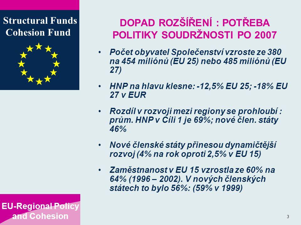 EU-Regional Policy and Cohesion Structural Funds Cohesion Fund 3 DOPAD ROZŠÍŘENÍ : POTŘEBA POLITIKY SOUDRŽNOSTI PO 2007 Počet obyvatel Společenství vzroste ze 380 na 454 miliónů (EU 25) nebo 485 miliónů (EU 27) HNP na hlavu klesne: -12,5% EU 25; -18% EU 27 v EUR Rozdíl v rozvoji mezi regiony se prohloubí : prům.