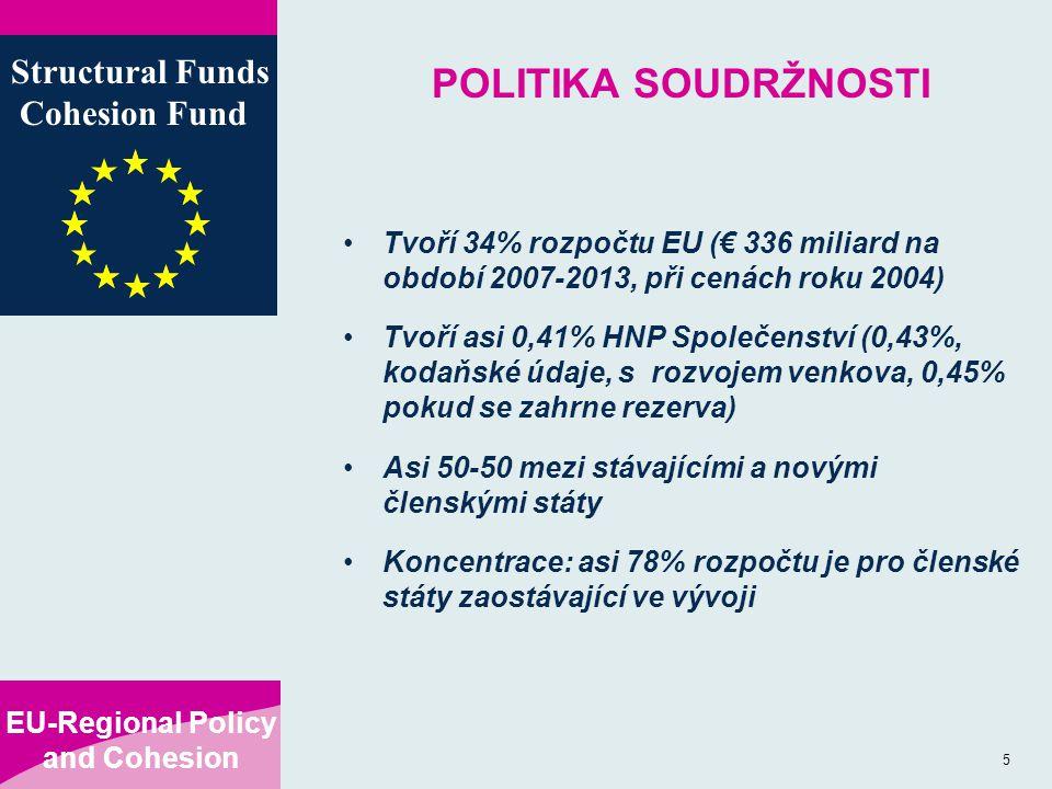 EU-Regional Policy and Cohesion Structural Funds Cohesion Fund 5 POLITIKA SOUDRŽNOSTI Tvoří 34% rozpočtu EU (€ 336 miliard na období 2007-2013, při cenách roku 2004) Tvoří asi 0,41% HNP Společenství (0,43%, kodaňské údaje, s rozvojem venkova, 0,45% pokud se zahrne rezerva) Asi 50-50 mezi stávajícími a novými členskými státy Koncentrace: asi 78% rozpočtu je pro členské státy zaostávající ve vývoji