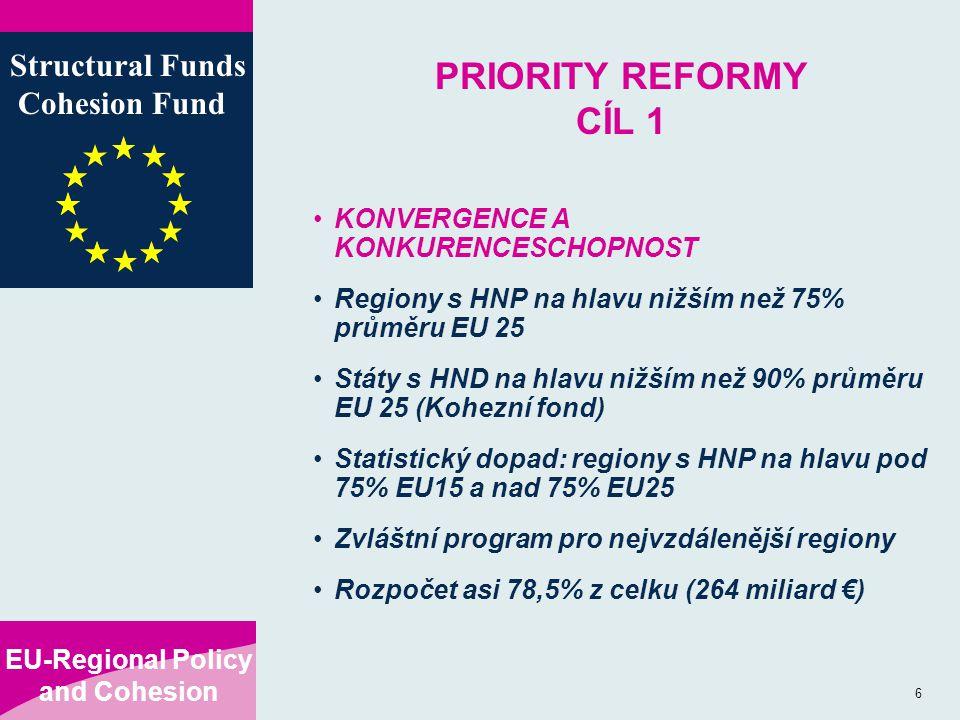 EU-Regional Policy and Cohesion Structural Funds Cohesion Fund 6 PRIORITY REFORMY CÍL 1 KONVERGENCE A KONKURENCESCHOPNOST Regiony s HNP na hlavu nižším než 75% průměru EU 25 Státy s HND na hlavu nižším než 90% průměru EU 25 (Kohezní fond) Statistický dopad: regiony s HNP na hlavu pod 75% EU15 a nad 75% EU25 Zvláštní program pro nejvzdálenější regiony Rozpočet asi 78,5% z celku (264 miliard €)