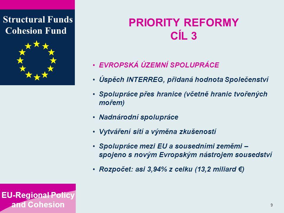 EU-Regional Policy and Cohesion Structural Funds Cohesion Fund 9 PRIORITY REFORMY CÍL 3 EVROPSKÁ ÚZEMNÍ SPOLUPRÁCE Úspěch INTERREG, přidaná hodnota Společenství Spolupráce přes hranice (včetně hranic tvořených mořem) Nadnárodní spolupráce Vytváření sítí a výměna zkušeností Spolupráce mezi EU a sousedními zeměmi – spojeno s novým Evropským nástrojem sousedství Rozpočet: asi 3,94% z celku (13,2 miliard €)