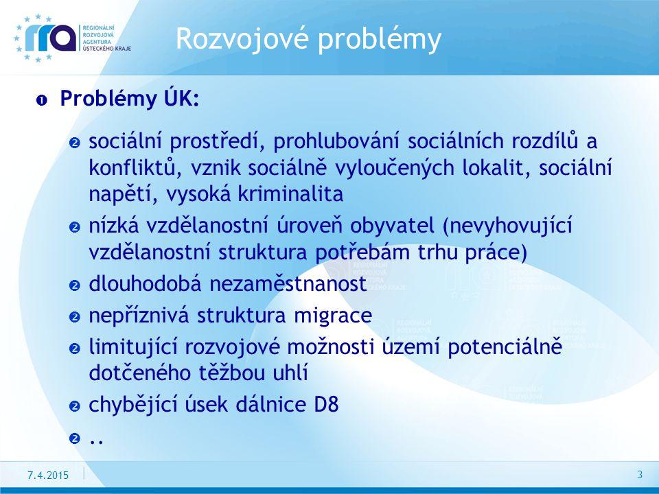 7.4.2015 Rozvojové problémy  Problémy ÚK:  sociální prostředí, prohlubování sociálních rozdílů a konfliktů, vznik sociálně vyloučených lokalit, soci