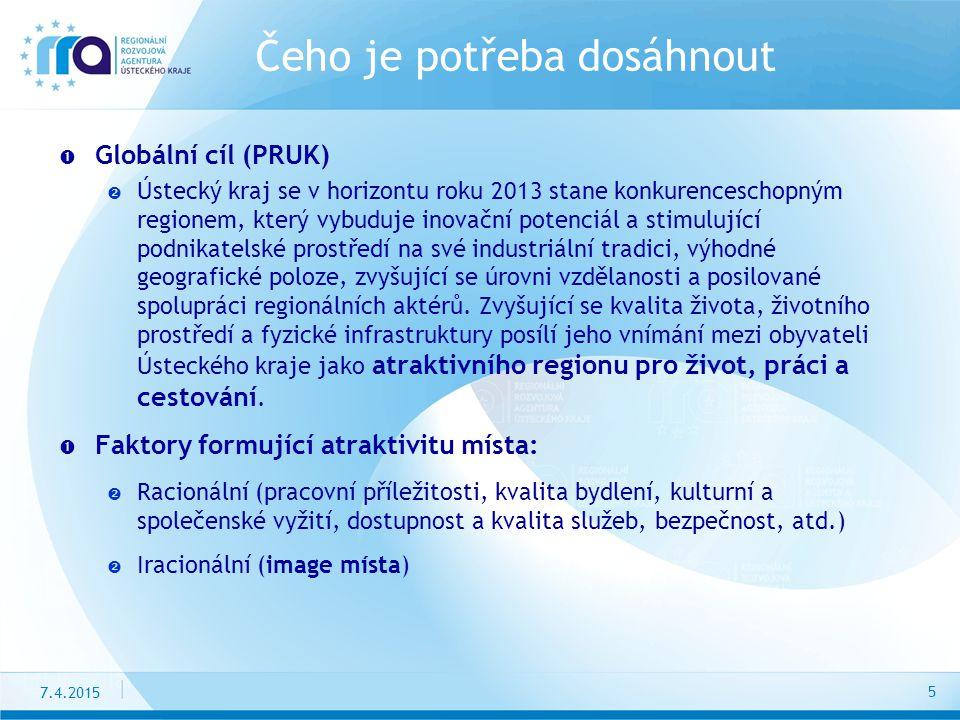 7.4.2015 Čeho je potřeba dosáhnout  Globální cíl (PRUK)  Ústecký kraj se v horizontu roku 2013 stane konkurenceschopným regionem, který vybuduje inovační potenciál a stimulující podnikatelské prostředí na své industriální tradici, výhodné geografické poloze, zvyšující se úrovni vzdělanosti a posilované spolupráci regionálních aktérů.