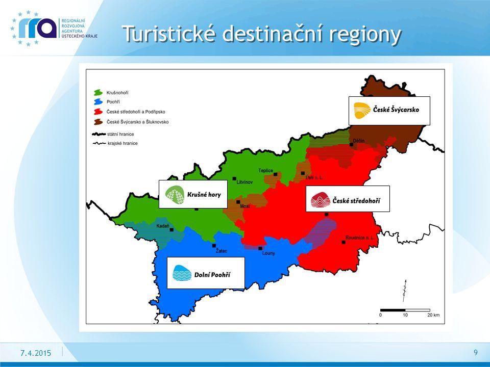 7.4.2015 9 Turistické destinační regiony